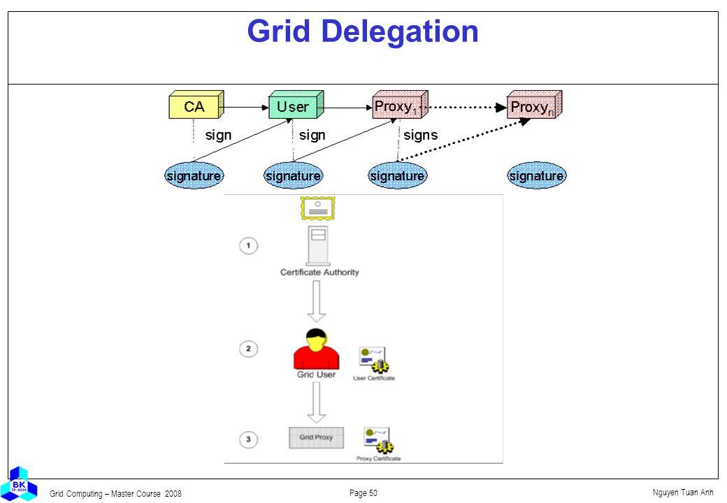 Nguyen Tuan Anh Page 50 Grid Computing – Master Course 2008 Grid Delegation