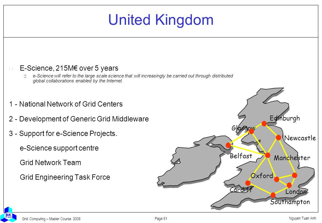 Nguyen Tuan Anh Page 61 Grid Computing – Master Course 2008 United Kingdom  E-Science, 215M€ over 5 years e-Science will refer to the large scale science that will increasingly be carried out through distributed global collaborations enabled by the Internet.