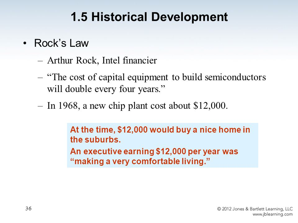 36 Rock's Law –Arthur Rock, Intel financier – The cost of capital equipment to build semiconductors will double every four years. –In 1968, a new chip plant cost about $12,000.