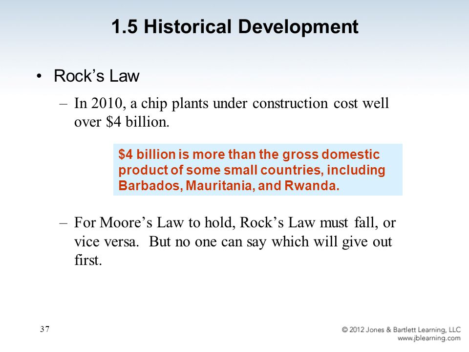 37 Rock's Law –In 2010, a chip plants under construction cost well over $4 billion.