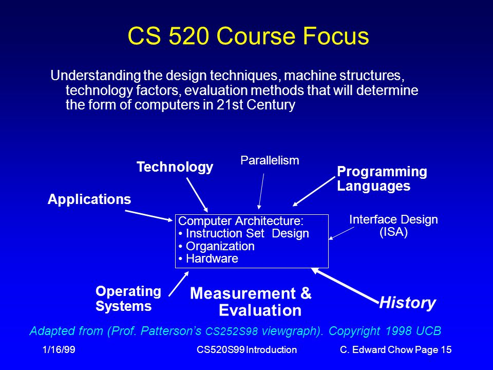 1/16/99CS520S99 IntroductionC.