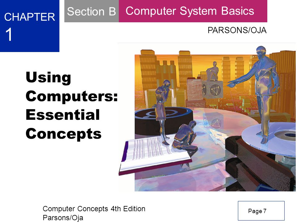 Computer Concepts 4th Edition Parsons/Oja Using Computers: Essential Concepts CHAPTER 1 PARSONS/OJA Page 7 Computer System Basics Section B
