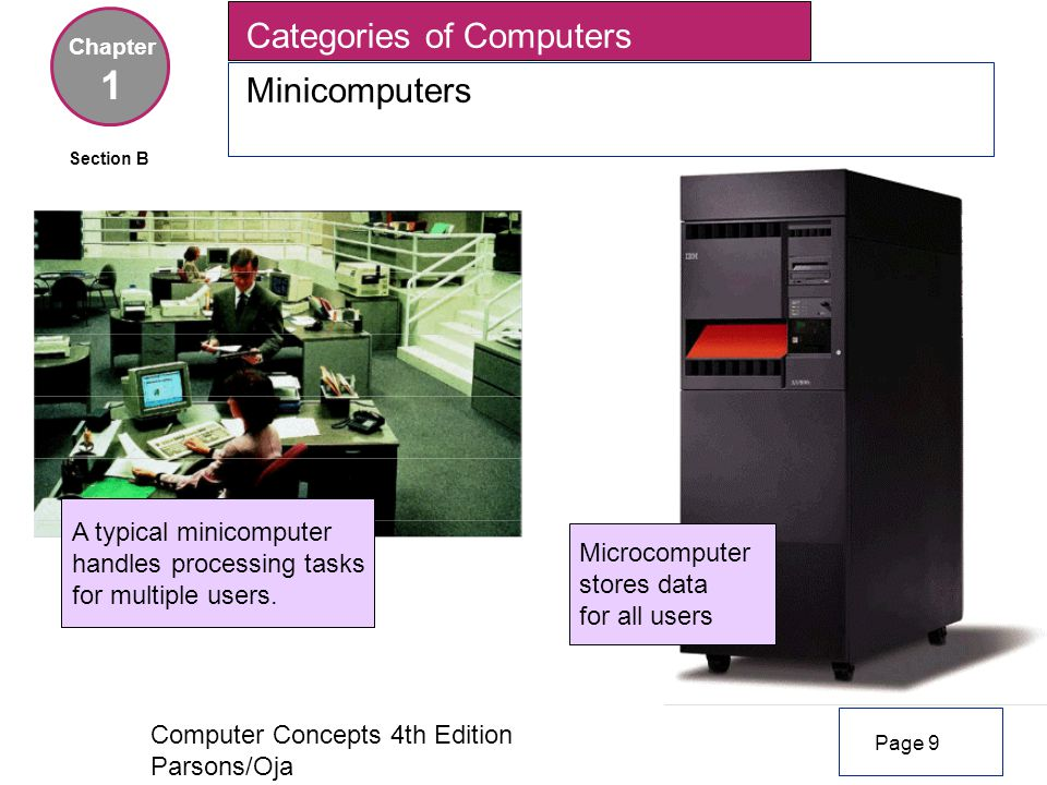 Computer Concepts 4th Edition Parsons/Oja Categories of Computers Minicomputers Chapter 1 Microcomputer stores data for all users A typical minicomputer handles processing tasks for multiple users.