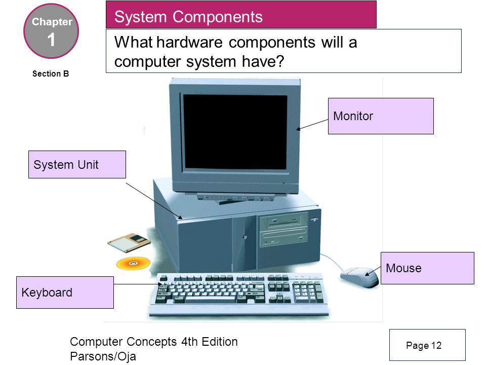 Computer Concepts 4th Edition Parsons/Oja System Components What hardware components will a computer system have.