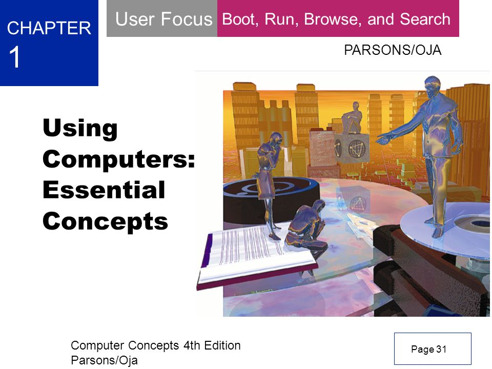Computer Concepts 4th Edition Parsons/Oja Using Computers: Essential Concepts CHAPTER 1 PARSONS/OJA Page 31 User Focus Boot, Run, Browse, and Search