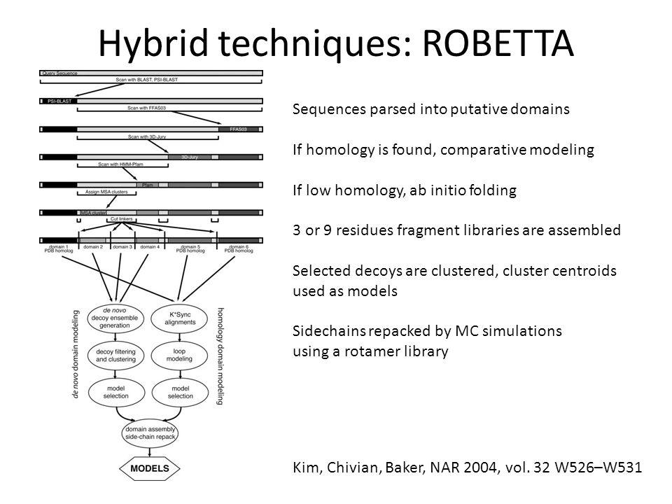 Hybrid techniques: ROBETTA Kim, Chivian, Baker, NAR 2004, vol.