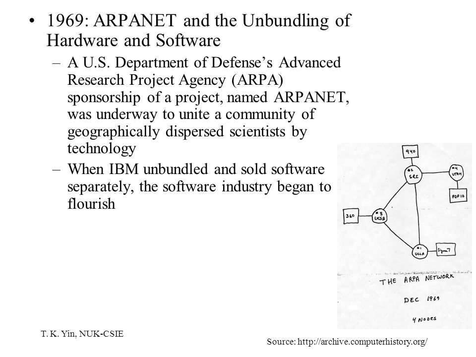 T. K. Yin, NUK-CSIE 1969: ARPANET and the Unbundling of Hardware and Software –A U.S.
