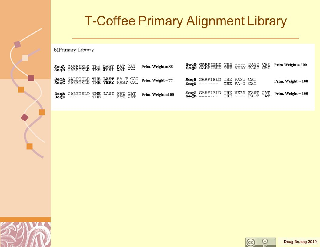 T-Coffee Primary Alignment Library