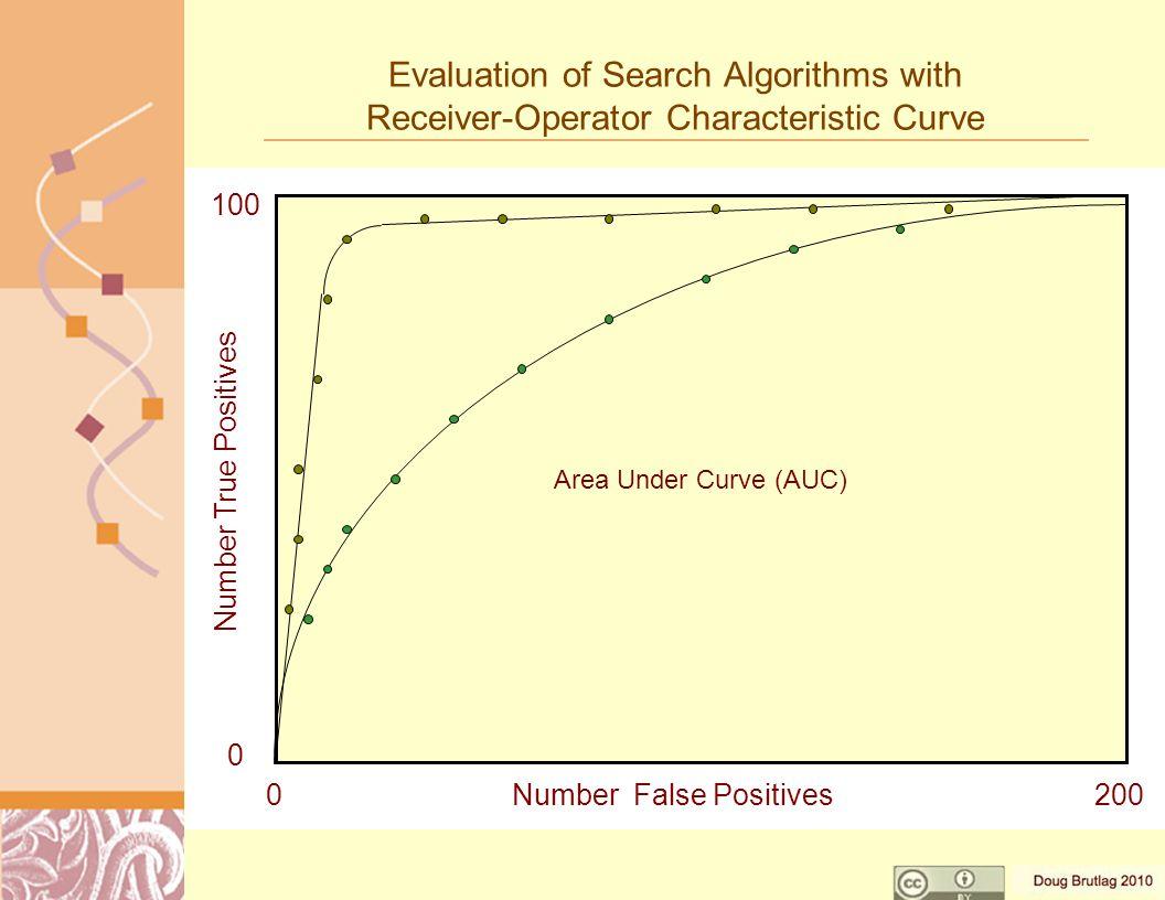 ProbCons Do, et al. Genome Research 15, 330-340 Do, et al. Genome Research 15, 330-340