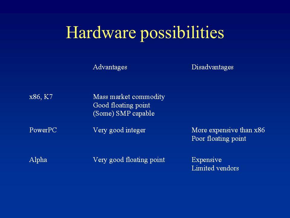 Hardware possibilities