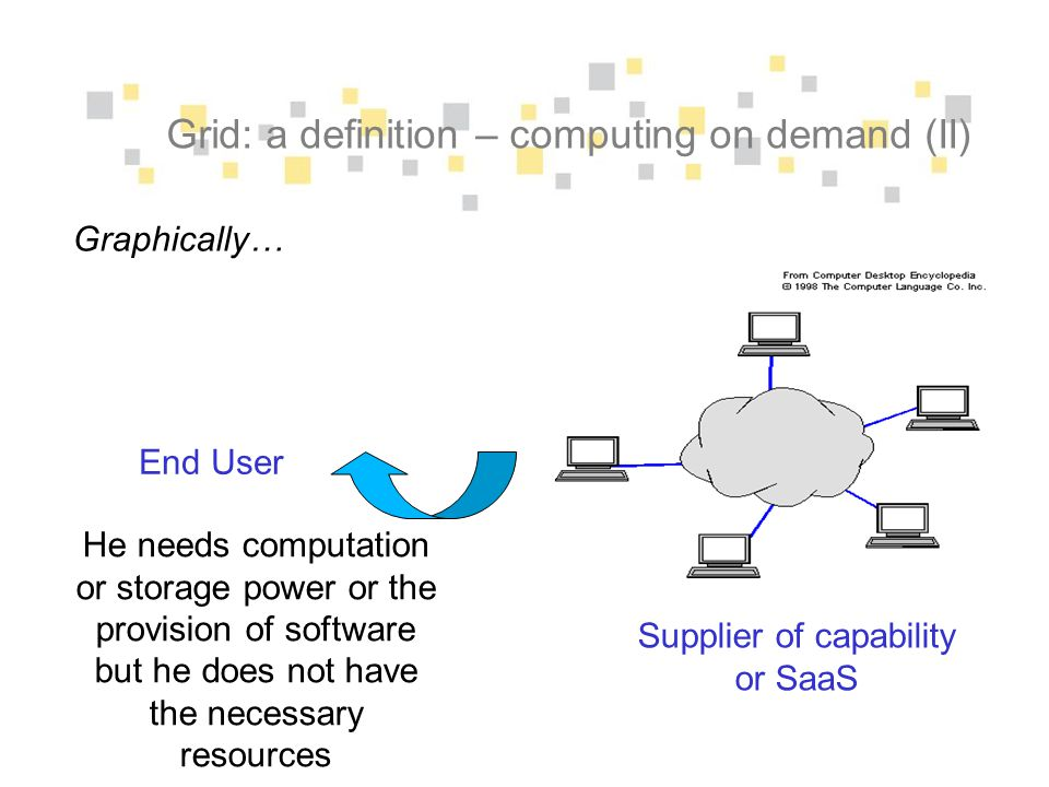 Grid: a definition – computing on demand (II) Graphically… End User Supplier of capability or SaaS He needs computation or storage power or the provision of software but he does not have the necessary resources