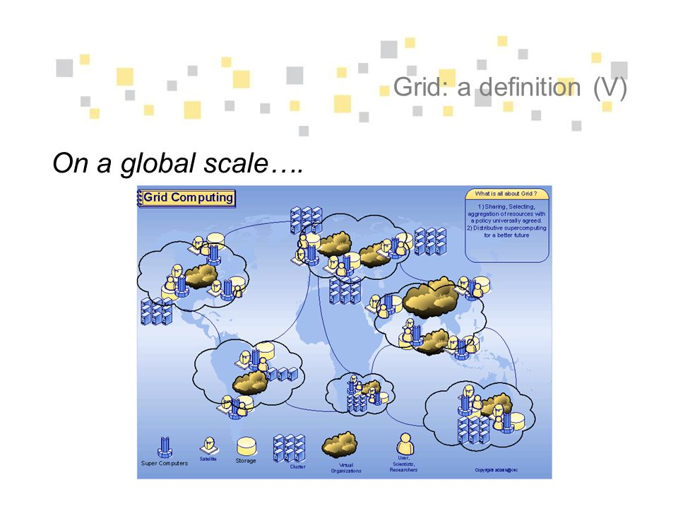 Grid: a definition (V) On a global scale….