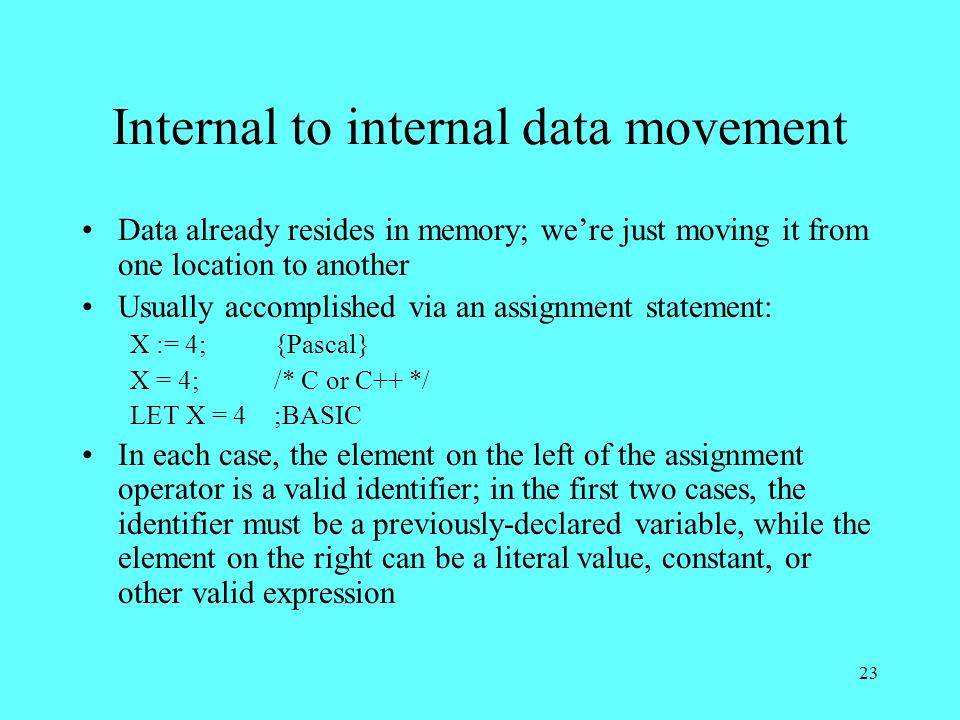 23 Internal to internal data movement Data already resides in memory; we're just moving it from one location to another Usually accomplished via an assignment statement: X := 4; {Pascal} X = 4;/* C or C++ */ LET X = 4 ;BASIC In each case, the element on the left of the assignment operator is a valid identifier; in the first two cases, the identifier must be a previously-declared variable, while the element on the right can be a literal value, constant, or other valid expression