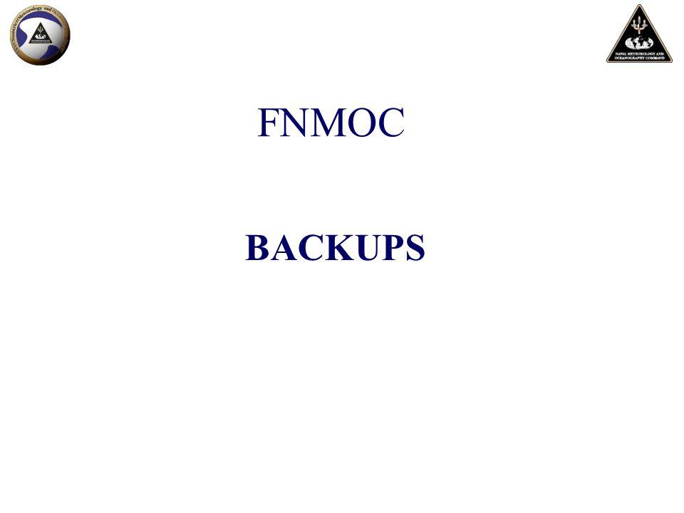 FNMOC BACKUPS