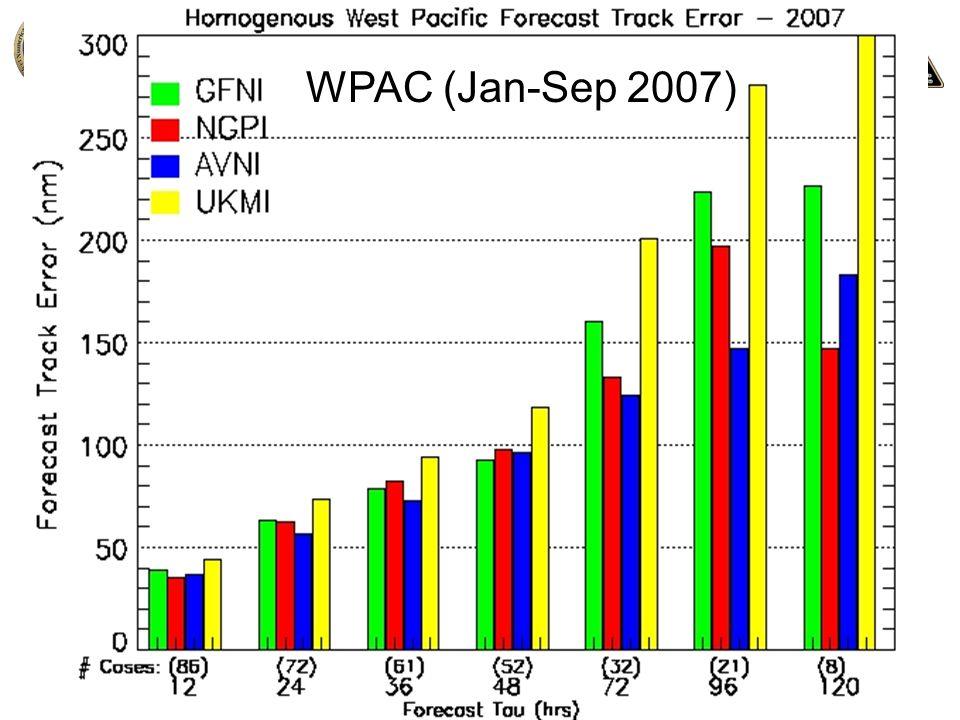 WPAC (Jan-Sep 2007)