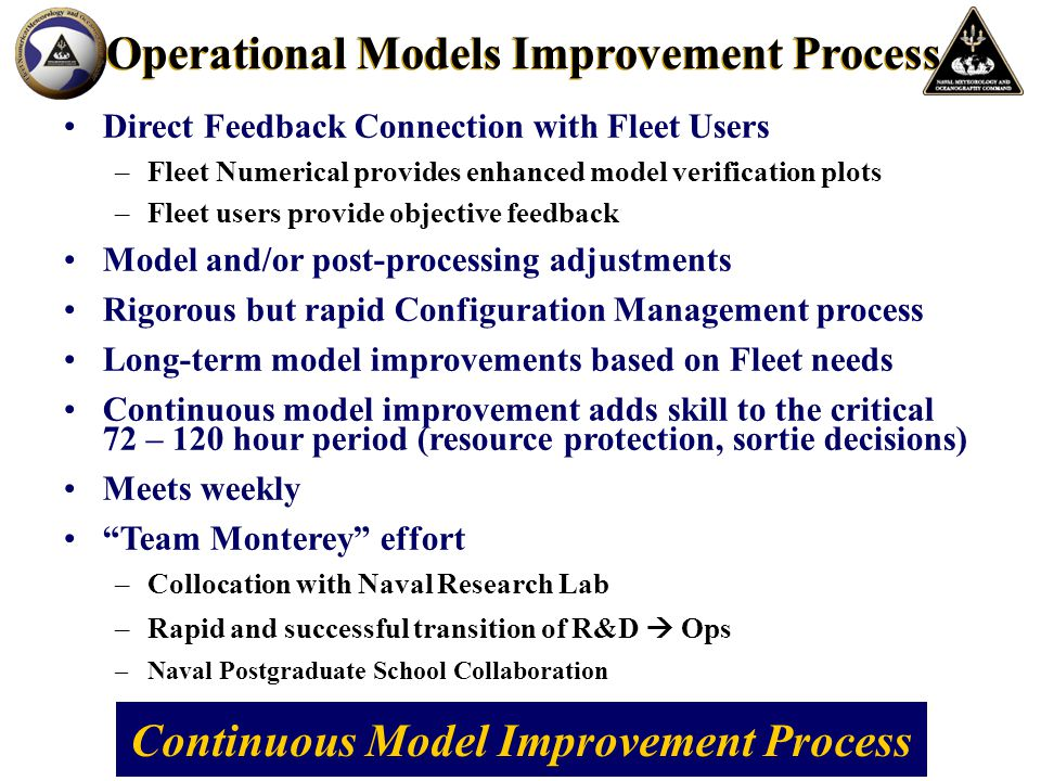 NPOESS Processing Architecture FNMOC IDPS (Standard RDRs, TDRs, SDRs, EDRs) FNMOC Satellite Processing System (Navy Unique EDRs) Data Quality / Monitoring Alternate Communications Interface (ACI) SAN Assimilation into NOGAPS and COAMPS via NAVDAS-AR METOC Portal/Web Services Products to Users via the Global Information Grid (GIG) NPOESS WAN