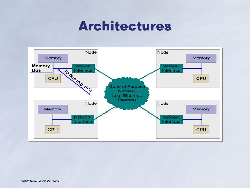Copyright 2007, University of Alberta Architectures