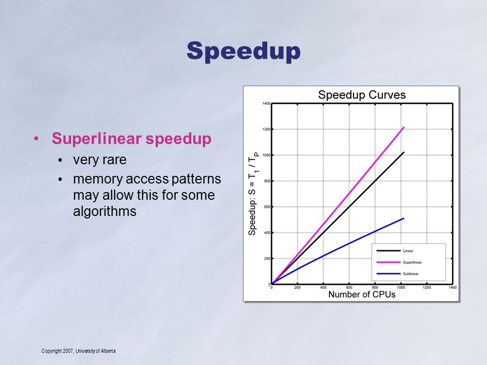 Copyright 2007, University of Alberta Speedup Superlinear speedup very rare memory access patterns may allow this for some algorithms