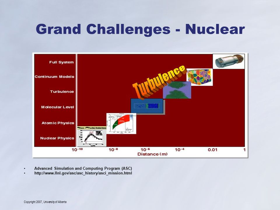 Copyright 2007, University of Alberta Grand Challenges - Nuclear Advanced Simulation and Computing Program (ASC) http://www.llnl.gov/asc/asc_history/a