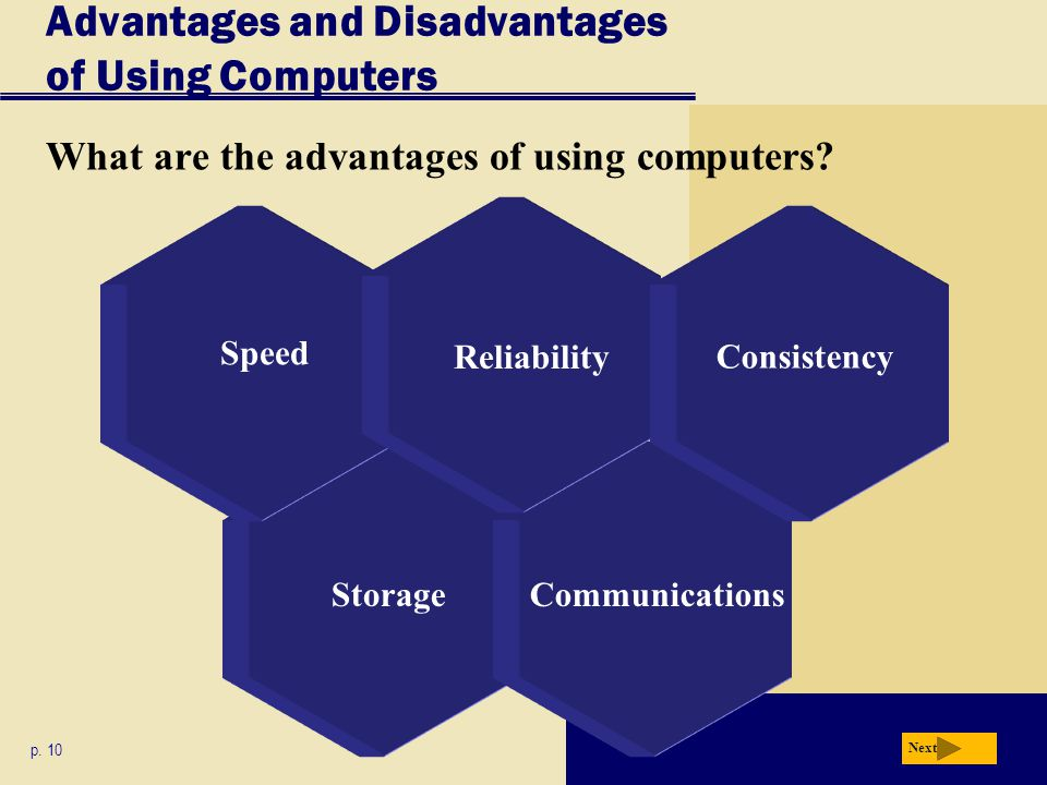 StorageCommunications Advantages and Disadvantages of Using Computers p. 10 What are the advantages of using computers? Speed Reliability Next Consist