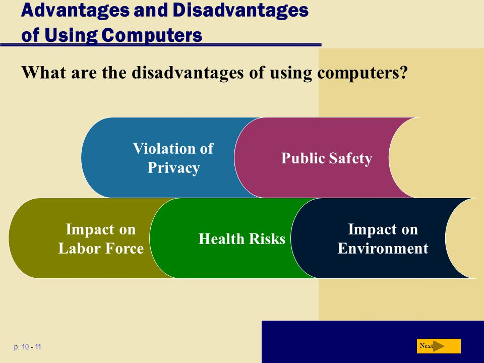 Impact on Labor Force Advantages and Disadvantages of Using Computers p. 10 - 11 What are the disadvantages of using computers? Next Violation of Priv