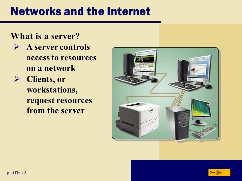 Networks and the Internet What is a server? p. 11 Fig. 1-6 Next  A server controls access to resources on a network  Clients, or workstations, reque