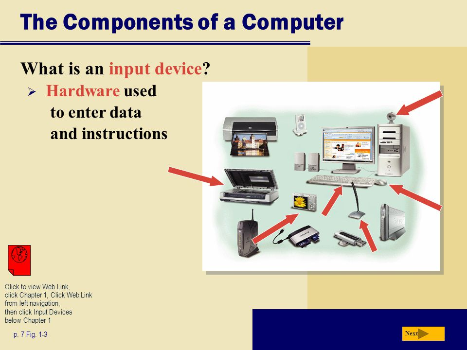 The Components of a Computer What is an input device? p. 7 Fig. 1-3  Hardware used to enter data and instructions Next Click to view Web Link, click
