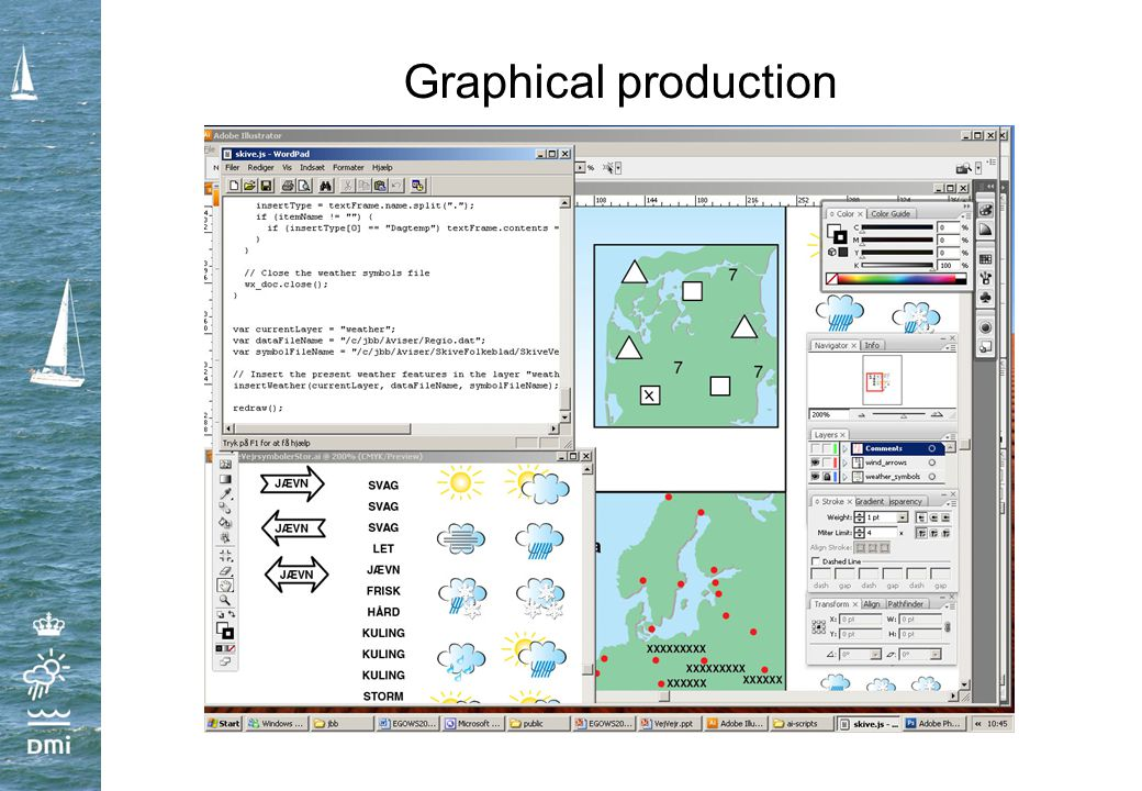 Graphical production