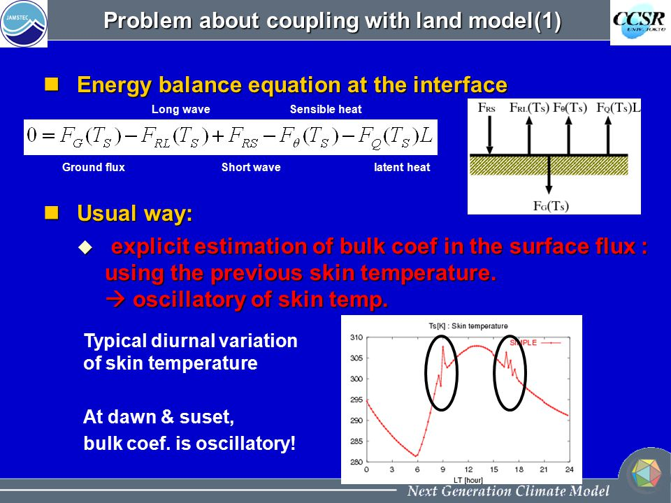 Problem about coupling with land model(1) Energy balance equation at the interface Energy balance equation at the interface Usual way: Usual way:  explicit estimation of bulk coef in the surface flux : using the previous skin temperature.