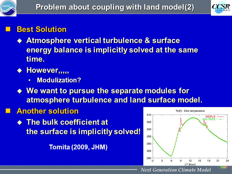 Problem about coupling with land model(2) Best Solution Best Solution  Atmosphere vertical turbulence & surface energy balance is implicitly solved at the same time.