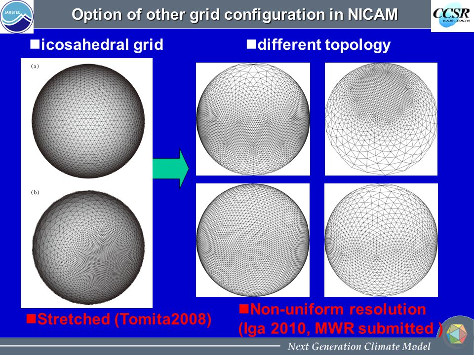 Option of other grid configuration in NICAM icosahedral grid different topology Non-uniform resolution (Iga 2010, MWR submitted ) Stretched (Tomita2008)