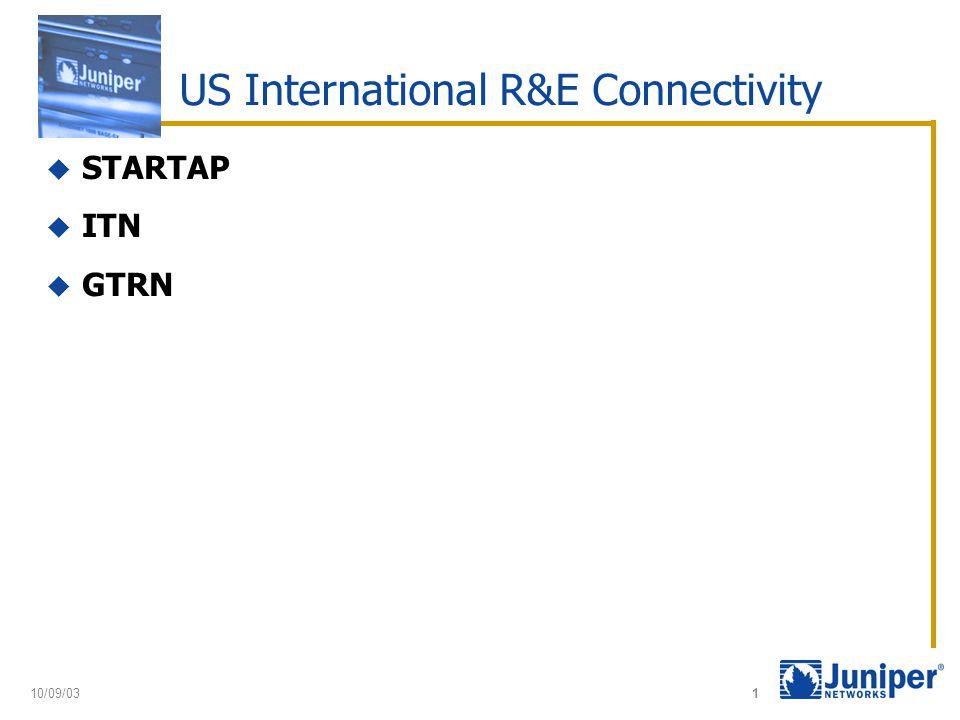 10/09/03 1 US International R&E Connectivity  STARTAP  ITN  GTRN
