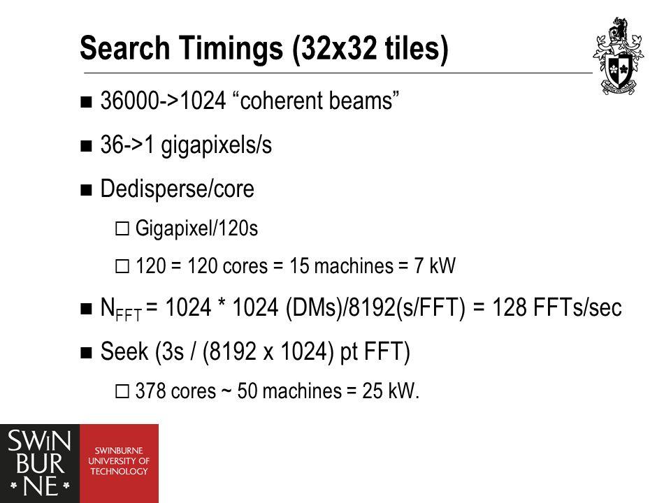 "Search Timings (32x32 tiles) 36000->1024 ""coherent beams"" 36->1 gigapixels/s Dedisperse/core  Gigapixel/120s  120 = 120 cores = 15 machines = 7 kW N"