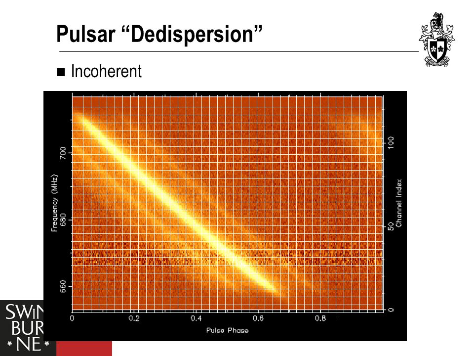 Coherent Dedispersion Unresolved on us timescales From young or millisecond pulsars Power-law distribution of energies PSR J0218+4232