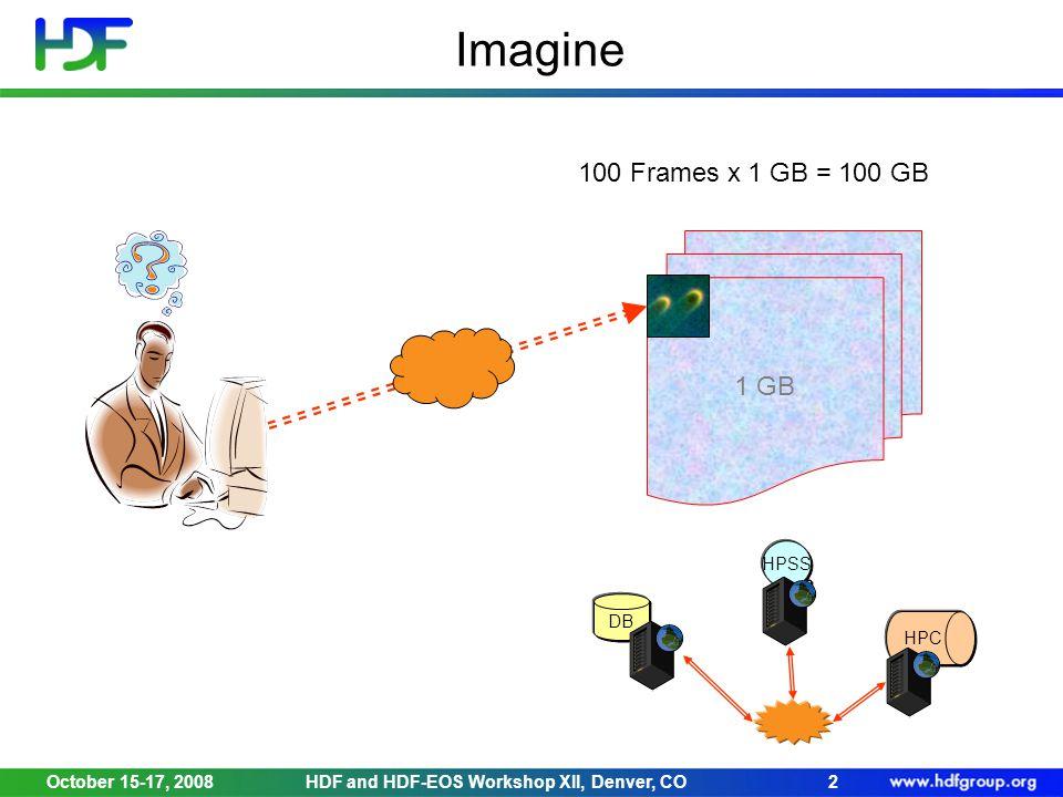 October 15-17, 2008HDF and HDF-EOS Workshop XII, Denver, CO2 Imagine 1 GB 100 Frames x 1 GB = 100 GB HPSS DB HPC