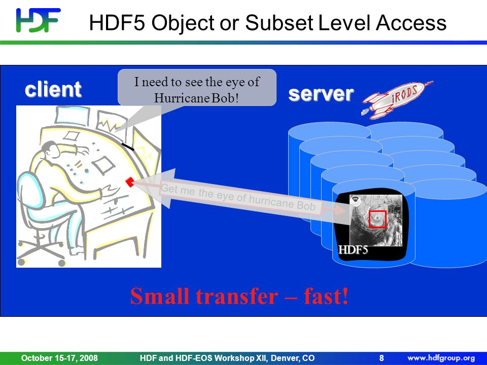 October 15-17, 2008HDF and HDF-EOS Workshop XII, Denver, CO8 HDF5 Object or Subset Level Access client HDF5 Get me the eye of hurricane Bob Small transfer – fast.