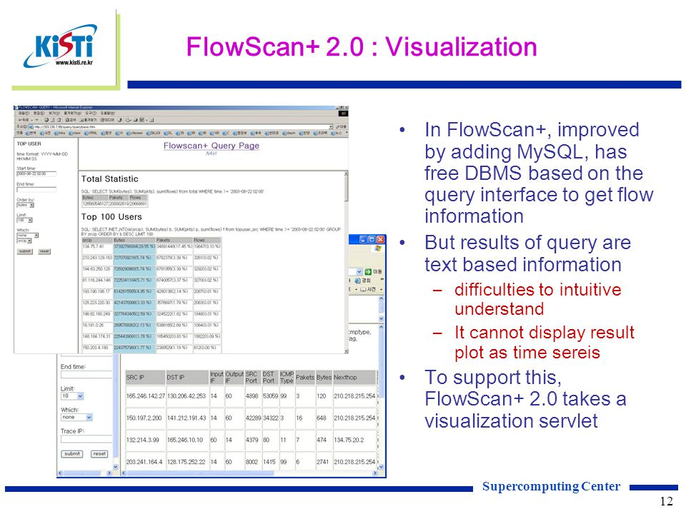 Supercomputing Center 12 FlowScan+ 2.0 : Visualization In FlowScan+, improved by adding MySQL, has free DBMS based on the query interface to get flow information But results of query are text based information –difficulties to intuitive understand –It cannot display result plot as time sereis To support this, FlowScan+ 2.0 takes a visualization servlet