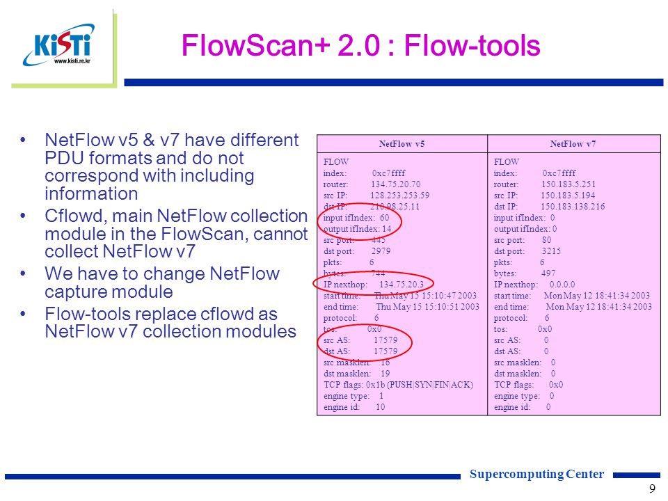 Supercomputing Center 9 FlowScan+ 2.0 : Flow-tools NetFlow v5 & v7 have different PDU formats and do not correspond with including information Cflowd, main NetFlow collection module in the FlowScan, cannot collect NetFlow v7 We have to change NetFlow capture module Flow-tools replace cflowd as NetFlow v7 collection modules NetFlow v5NetFlow v7 FLOW index: 0xc7ffff router: 134.75.20.70 src IP: 128.253.253.59 dst IP: 210.98.25.11 input ifIndex: 60 output ifIndex: 14 src port: 445 dst port: 2979 pkts: 6 bytes: 744 IP nexthop: 134.75.20.3 start time: Thu May 15 15:10:47 2003 end time: Thu May 15 15:10:51 2003 protocol: 6 tos: 0x0 src AS: 17579 dst AS: 17579 src masklen: 16 dst masklen: 19 TCP flags: 0x1b (PUSH|SYN|FIN|ACK) engine type: 1 engine id: 10 FLOW index: 0xc7ffff router: 150.183.5.251 src IP: 150.183.5.194 dst IP: 150.183.138.216 input ifIndex: 0 output ifIndex: 0 src port: 80 dst port: 3215 pkts: 6 bytes: 497 IP nexthop: 0.0.0.0 start time: Mon May 12 18:41:34 2003 end time: Mon May 12 18:41:34 2003 protocol: 6 tos: 0x0 src AS: 0 dst AS: 0 src masklen: 0 dst masklen: 0 TCP flags: 0x0 engine type: 0 engine id: 0