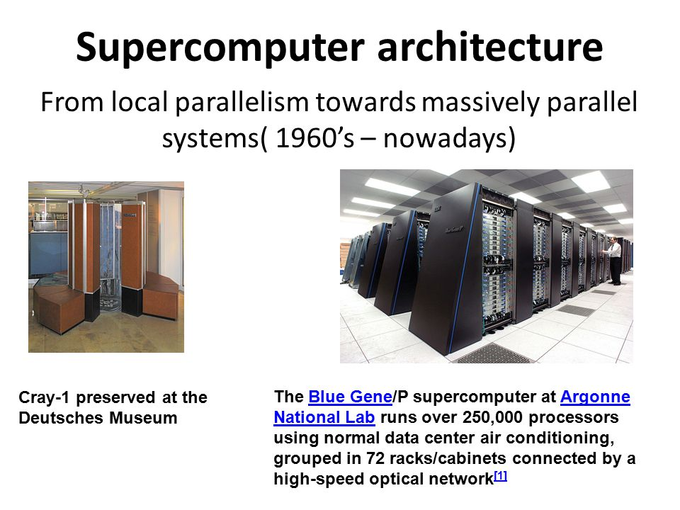 From local parallelism towards massively parallel systems( 1960's – nowadays) Supercomputer architecture Cray-1 preserved at the Deutsches Museum The
