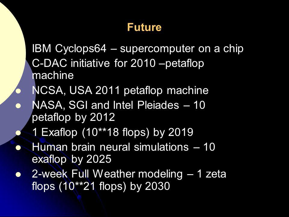 Future IBM Cyclops64 – supercomputer on a chip C-DAC initiative for 2010 –petaflop machine NCSA, USA 2011 petaflop machine NASA, SGI and Intel Pleiade