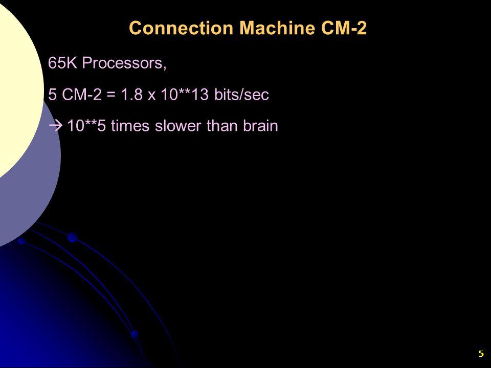 5 65K Processors, 5 CM-2 = 1.8 x 10**13 bits/sec  10**5 times slower than brain Connection Machine CM-2
