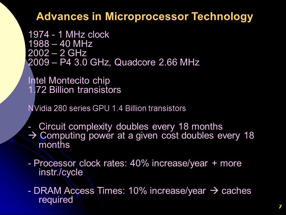 7 1974 - 1 MHz clock 1988 – 40 MHz 2002 – 2 GHz 2009 – P4 3.0 GHz, Quadcore 2.66 MHz Intel Montecito chip 1.72 Billion transistors NVidia 280 series G