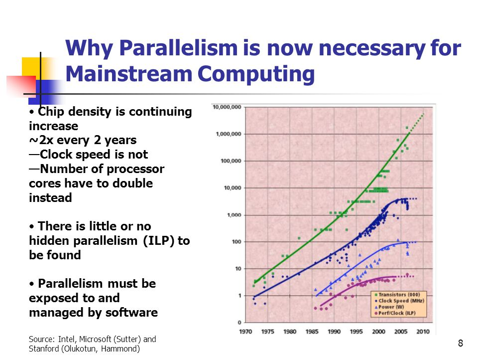8 Why Parallelism is now necessary for Mainstream Computing Chip density is continuing increase ~2x every 2 years —Clock speed is not —Number of proce