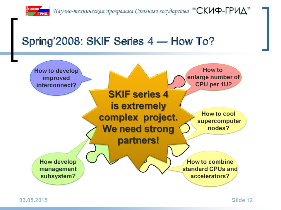 03.05.2015Slide 12 Spring'2008: SKIF Series 4 — How To?