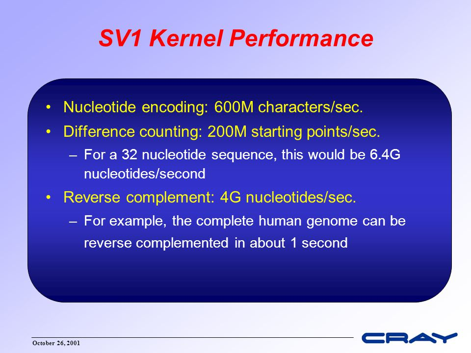 October 26, 2001 SV1 Kernel Performance Nucleotide encoding: 600M characters/sec. Difference counting: 200M starting points/sec. –For a 32 nucleotide