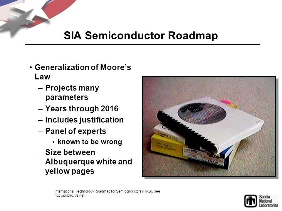 Semiconductor Roadmap 1,000 k B T/transistor