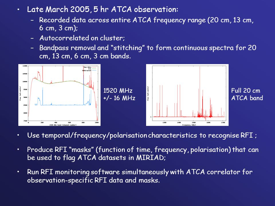 Late March 2005, 5 hr ATCA observation: –Recorded data across entire ATCA frequency range (20 cm, 13 cm, 6 cm, 3 cm); –Autocorrelated on cluster; –Ban