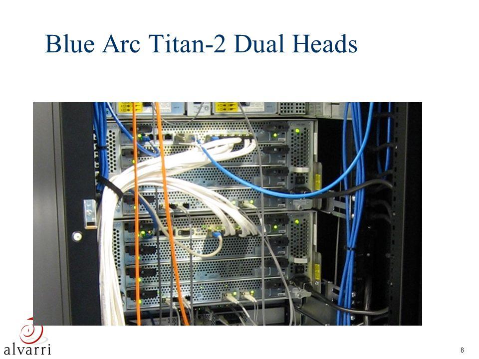 8 Blue Arc Titan-2 Dual Heads