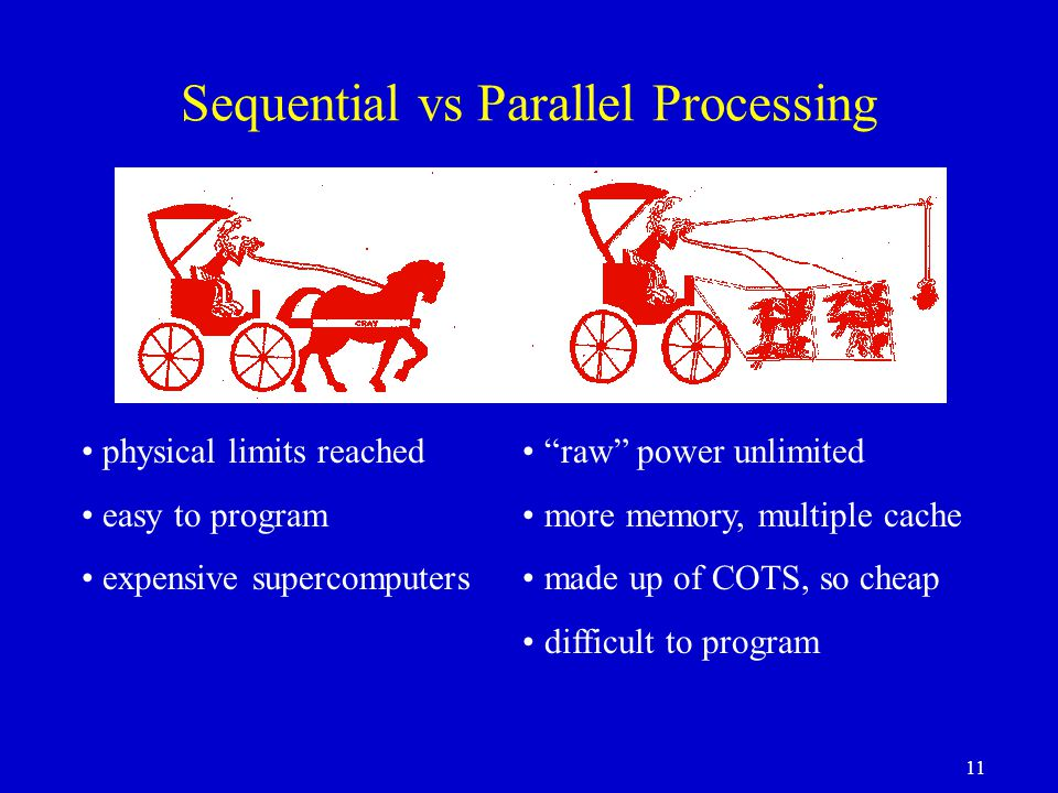 11 Sequential vs Parallel Processing physical limits reached easy to program expensive supercomputers raw power unlimited more memory, multiple cache made up of COTS, so cheap difficult to program