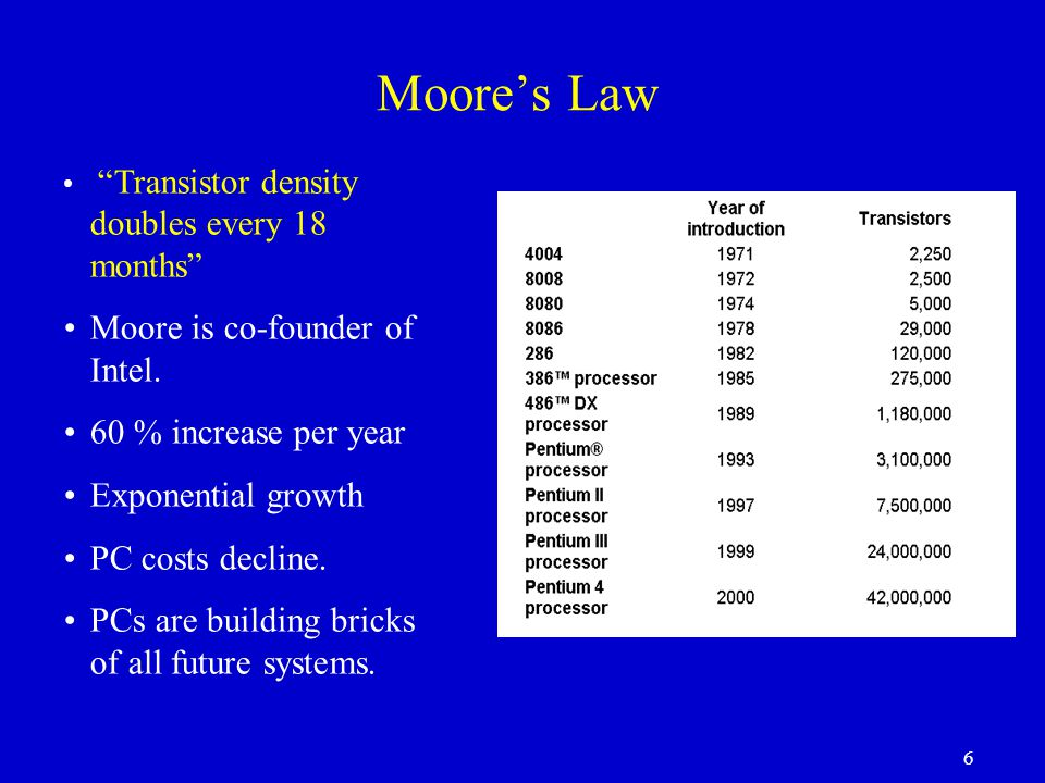6 Moore's Law Transistor density doubles every 18 months Moore is co-founder of Intel.